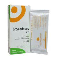 CROMADOSES 2 POUR CENT, collyre en solution en récipient unidose à STRASBOURG