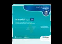 MINOXIDIL MYLAN 2 %, solution pour application cutanée à STRASBOURG